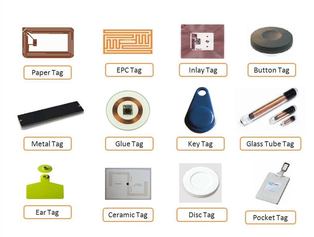 RFID Tags For Solar Module India